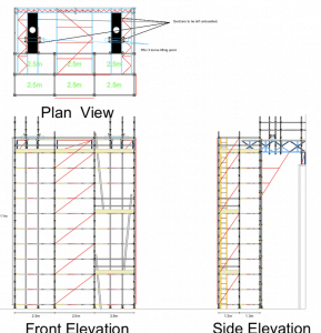 Scaffolding Design Scotland